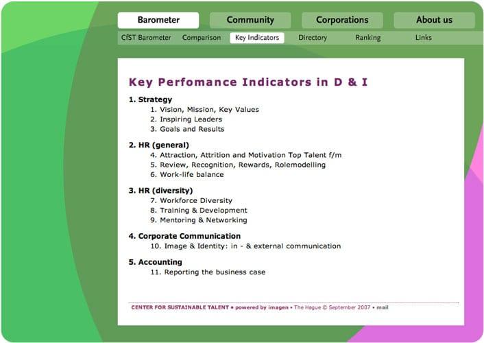 Toelichting prestatie-indicatoren
