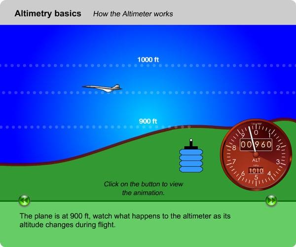 eurocontrol-multimedia-altimetry-500-3