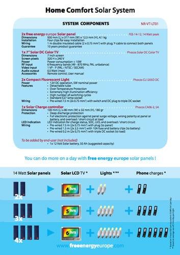 Specificaties - Zonnepaneel, TV & Licht