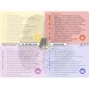 Interaction design - Interactieve test